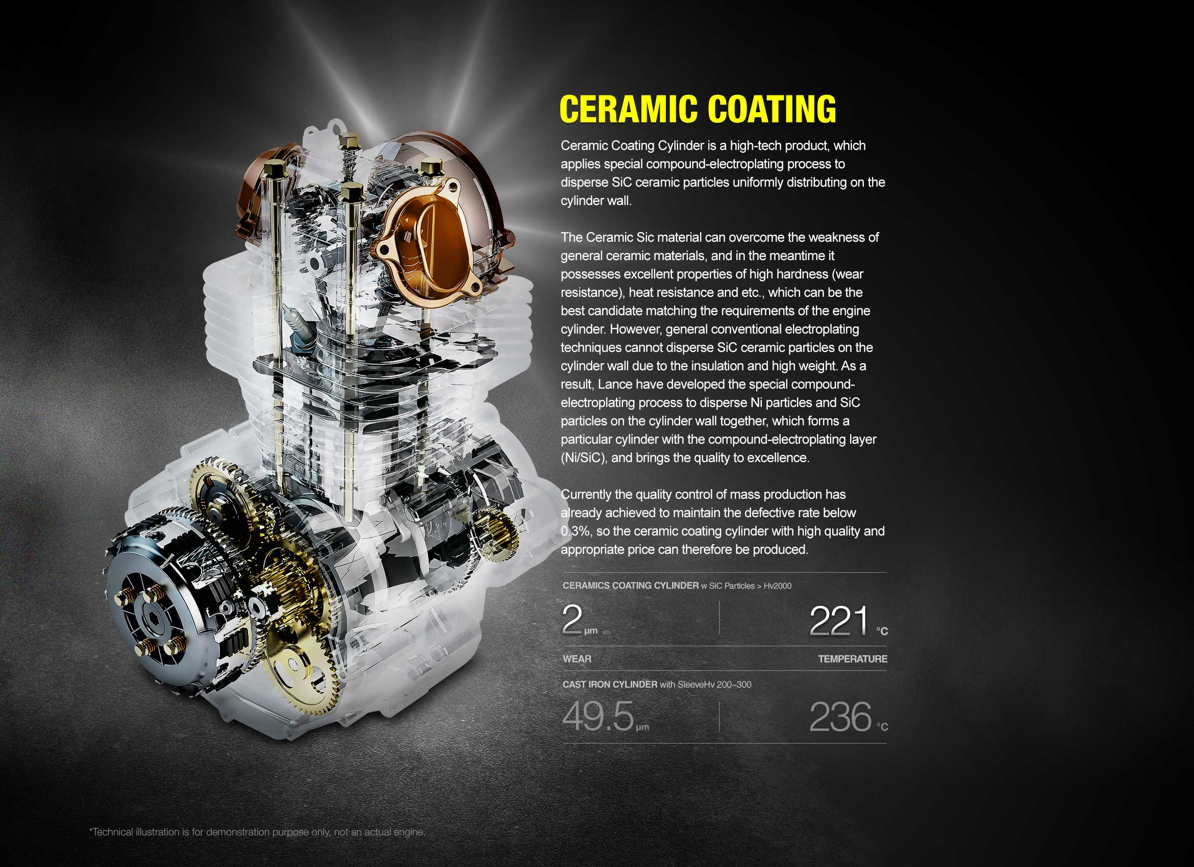 Ceramic Coating Cylinder