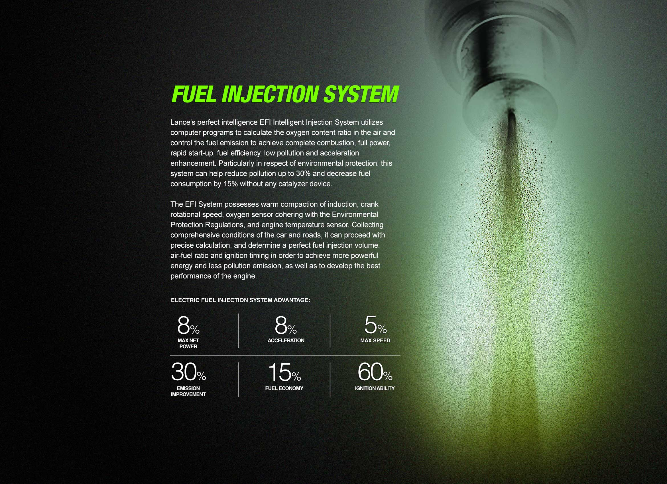 Electric Fuel Injection System        